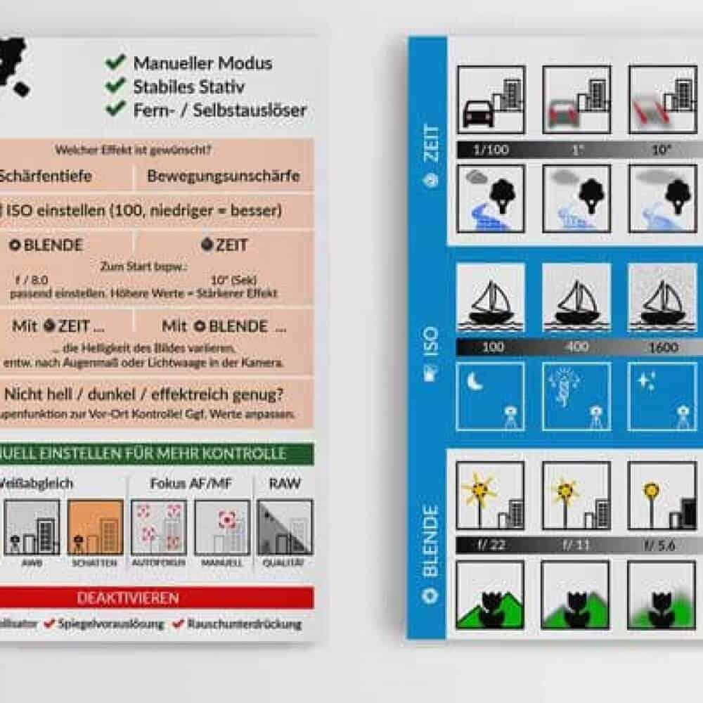 Großartig Spickzettel Vorlage Wort Bilder - Beispiel Business ...